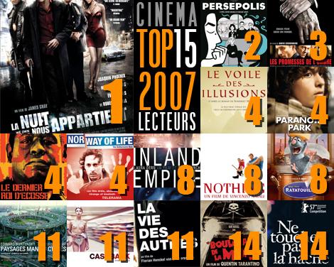 top15_lecteurs_cinema