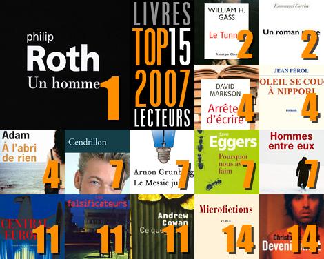 top15_lecteurs_livres